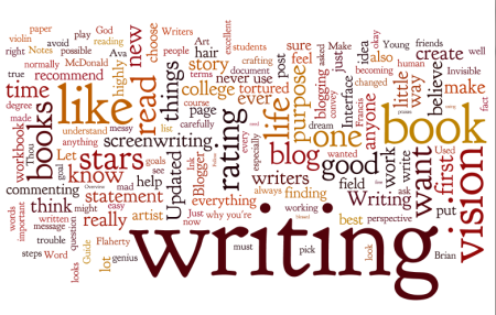 writing-word-cloud